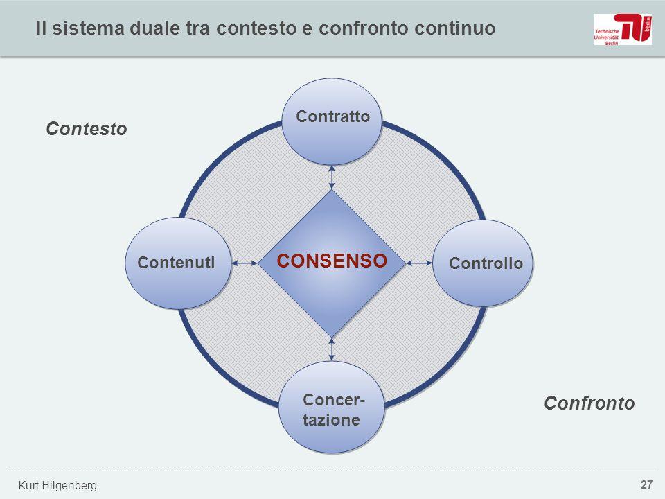 Il sistema duale tra contesto e confronto continuo