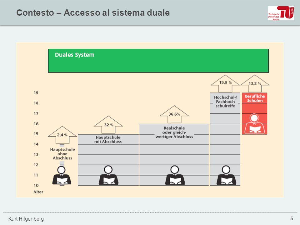 Contesto – Accesso al sistema duale