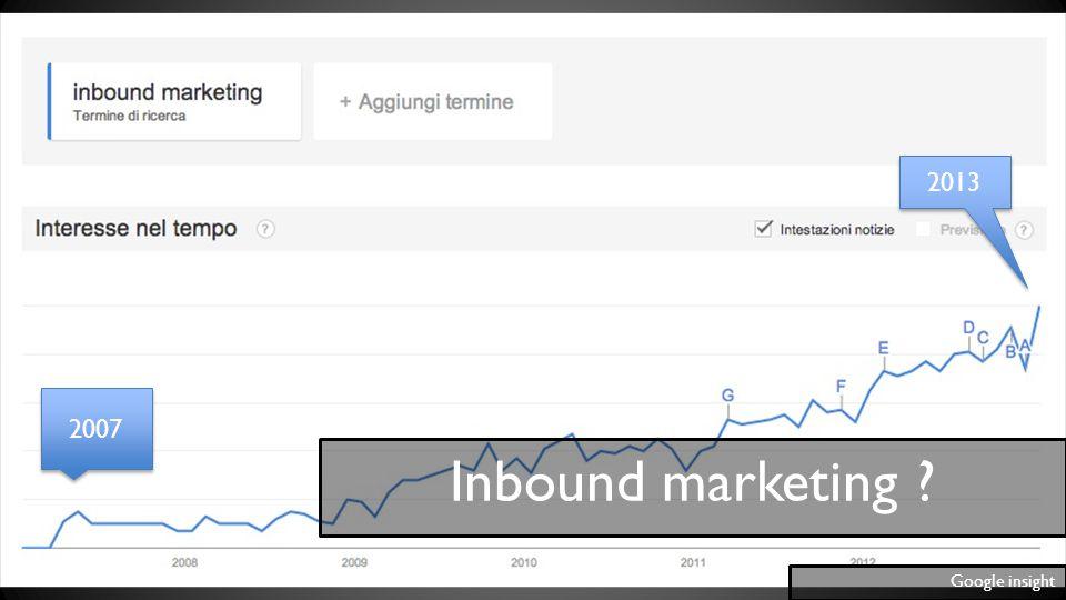 2013 2007. Inbound marketing