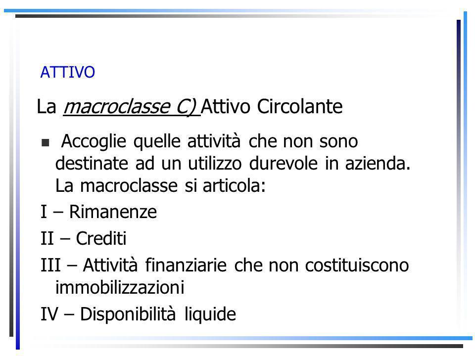La macroclasse C) Attivo Circolante