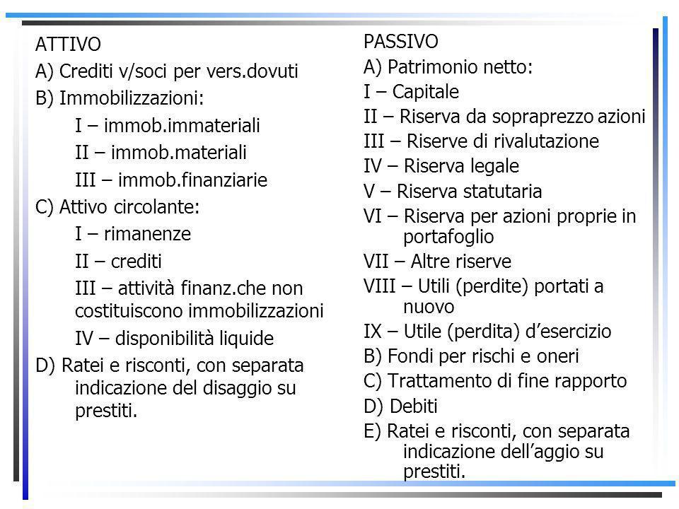 ATTIVO A) Crediti v/soci per vers.dovuti. B) Immobilizzazioni: I – immob.immateriali. II – immob.materiali.