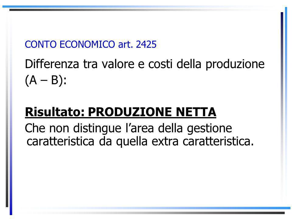 Differenza tra valore e costi della produzione (A – B):