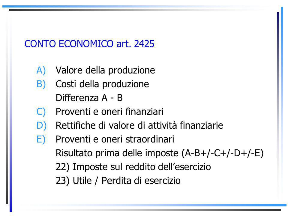 CONTO ECONOMICO art. 2425 Valore della produzione. Costi della produzione. Differenza A - B. Proventi e oneri finanziari.