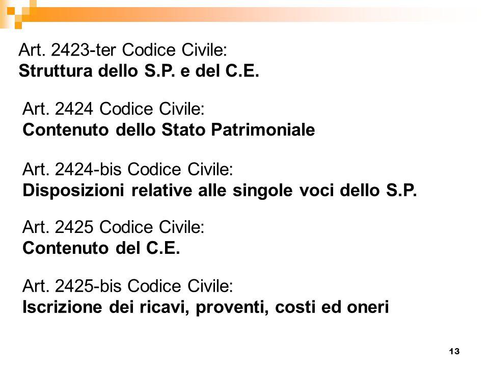 Art. 2423-ter Codice Civile: