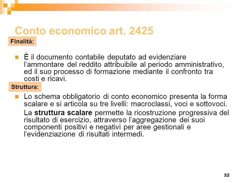 Conto economico art. 2425 Finalità: