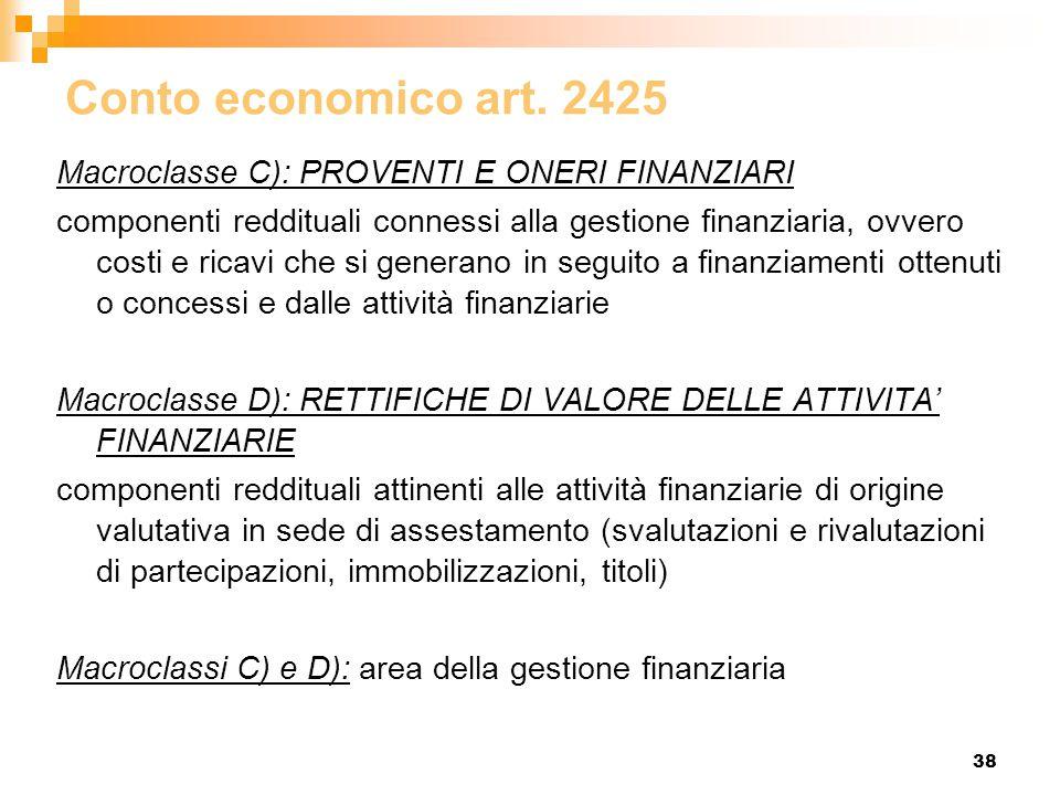 Conto economico art. 2425 Macroclasse C): PROVENTI E ONERI FINANZIARI