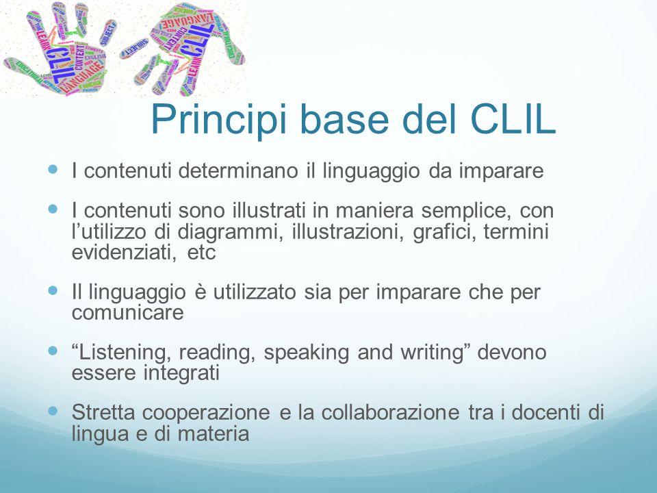 Principi base del CLIL I contenuti determinano il linguaggio da imparare.