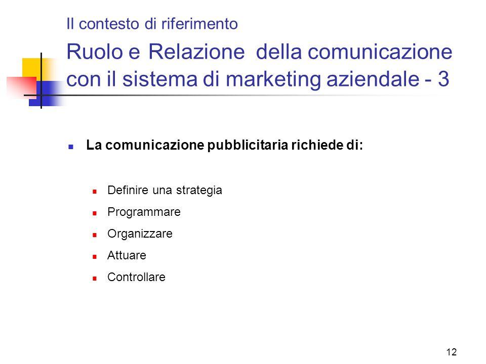 Il contesto di riferimento Ruolo e Relazione della comunicazione con il sistema di marketing aziendale - 3