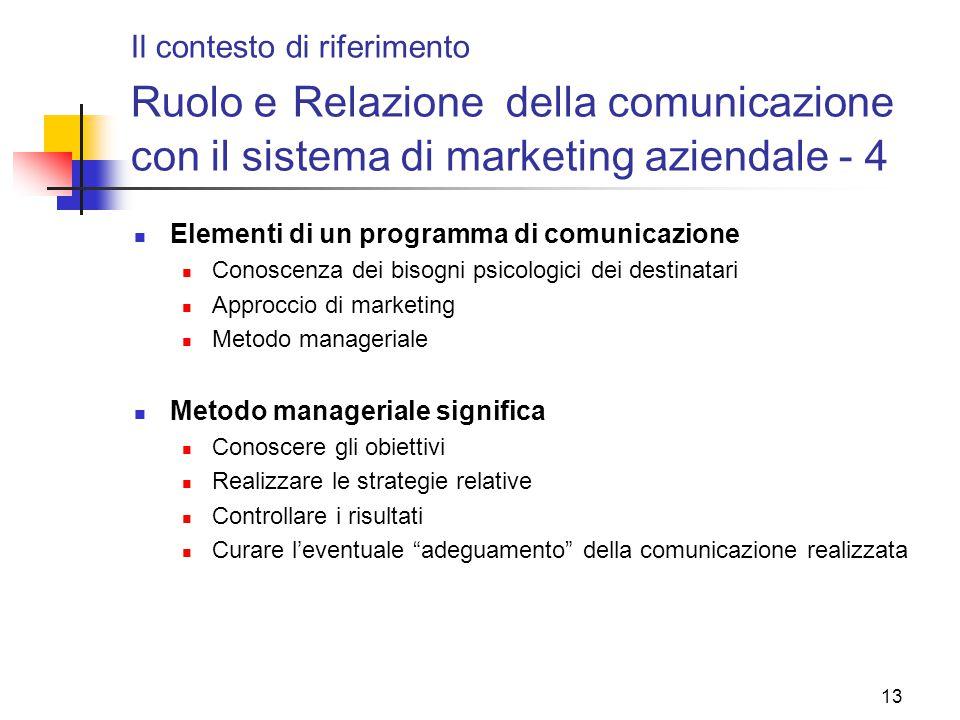 Il contesto di riferimento Ruolo e Relazione della comunicazione con il sistema di marketing aziendale - 4