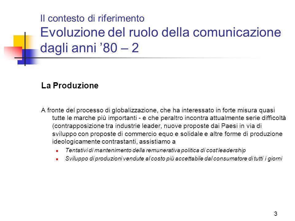 Il contesto di riferimento Evoluzione del ruolo della comunicazione dagli anni '80 – 2