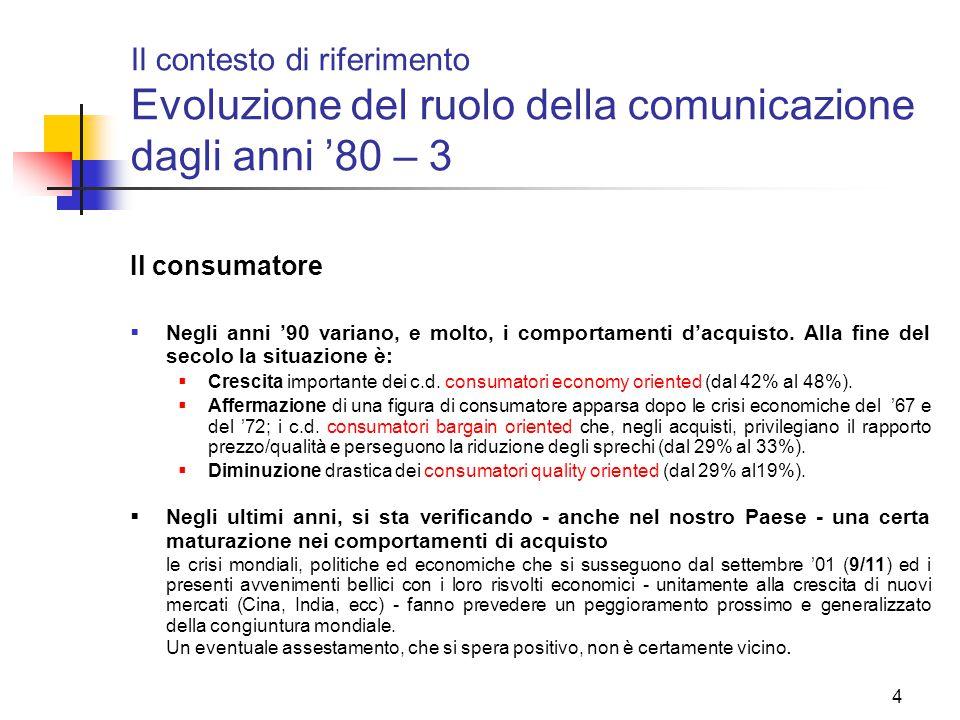 Il contesto di riferimento Evoluzione del ruolo della comunicazione dagli anni '80 – 3