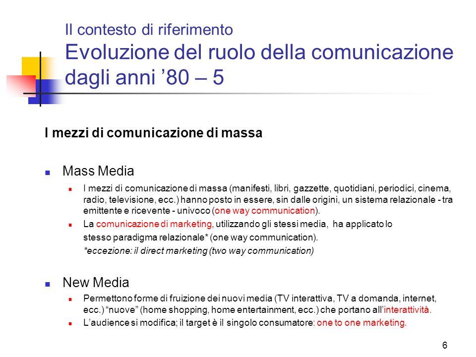 Il contesto di riferimento Evoluzione del ruolo della comunicazione dagli anni '80 – 5