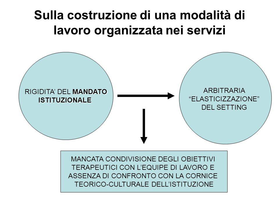 Sulla costruzione di una modalità di lavoro organizzata nei servizi
