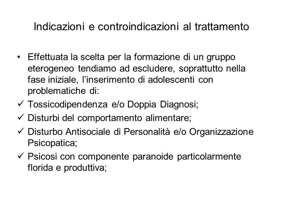 Indicazioni e controindicazioni al trattamento