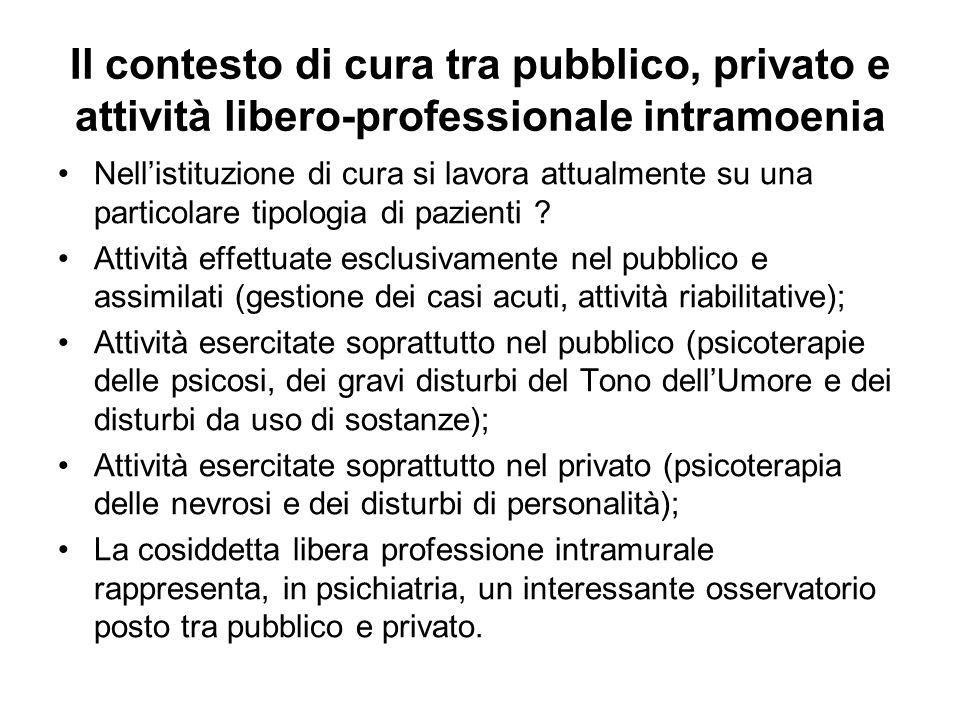 Il contesto di cura tra pubblico, privato e attività libero-professionale intramoenia