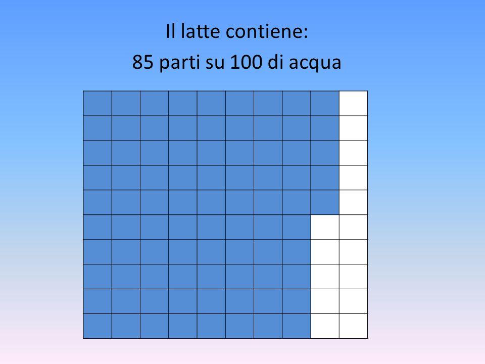 Il latte contiene: 85 parti su 100 di acqua