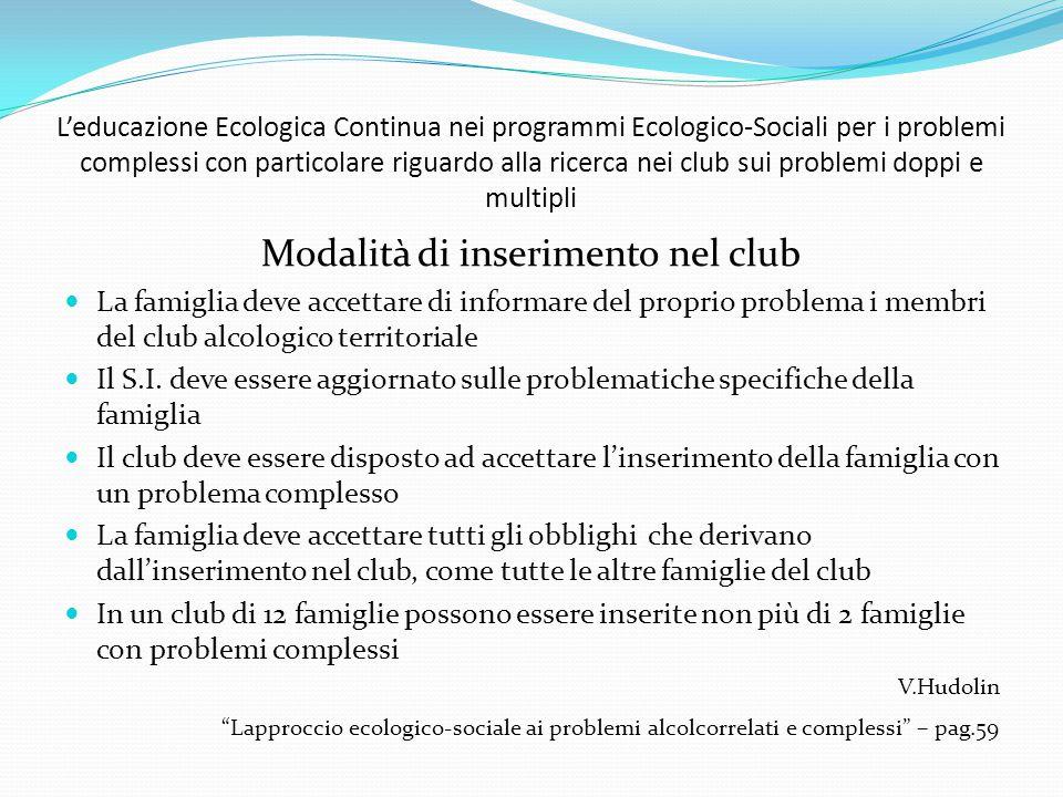 Modalità di inserimento nel club