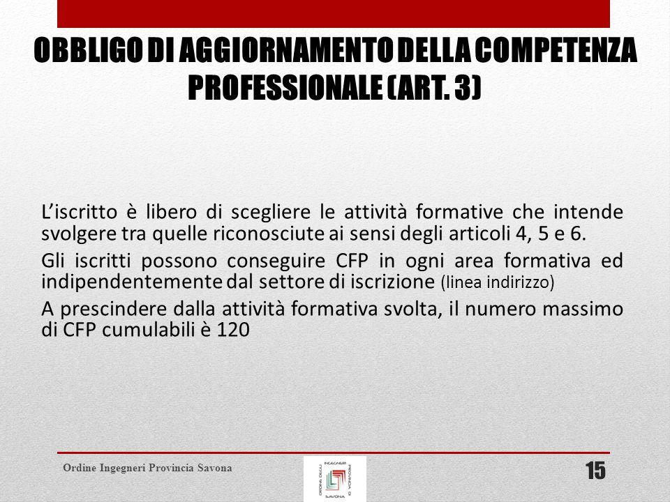 Obbligo di aggiornamento della competenza professionale (art. 3)