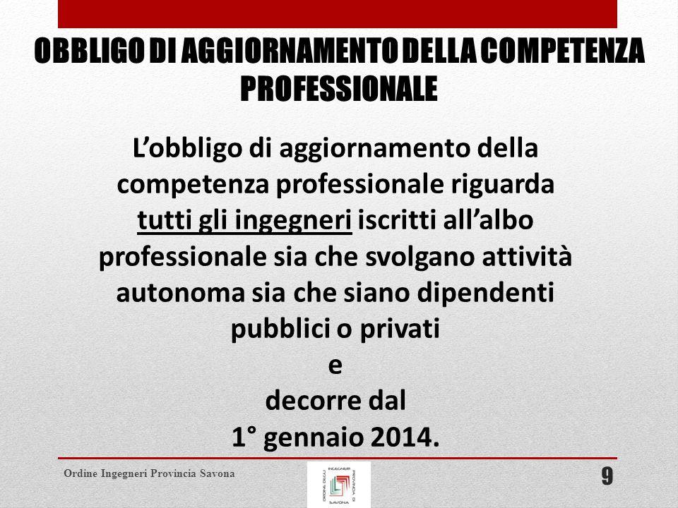 Obbligo di aggiornamento della competenza professionale
