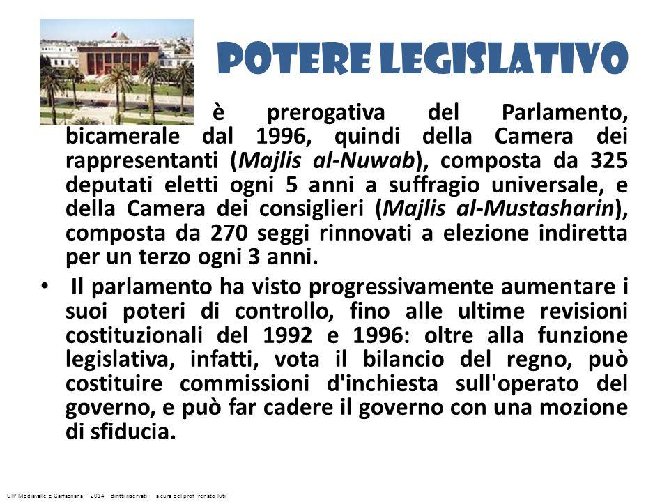 Potere legislativo