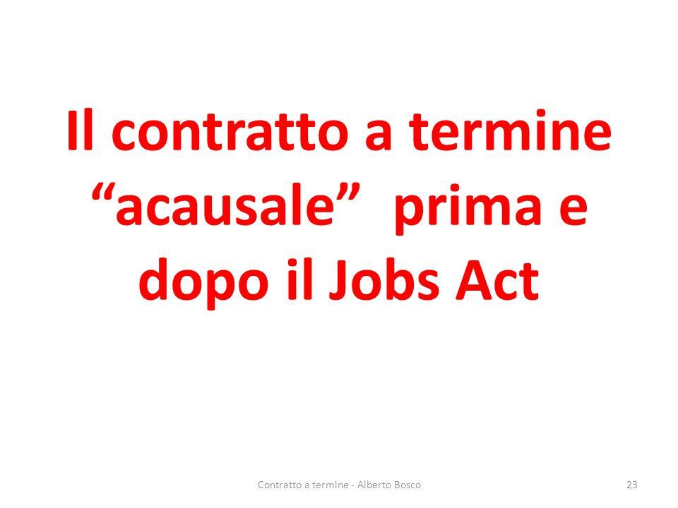 Il contratto a termine acausale prima e dopo il Jobs Act
