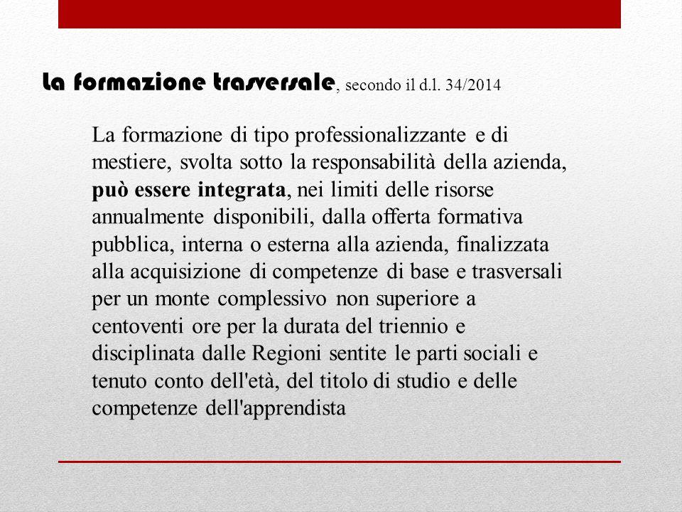 La formazione trasversale, secondo il d.l. 34/2014