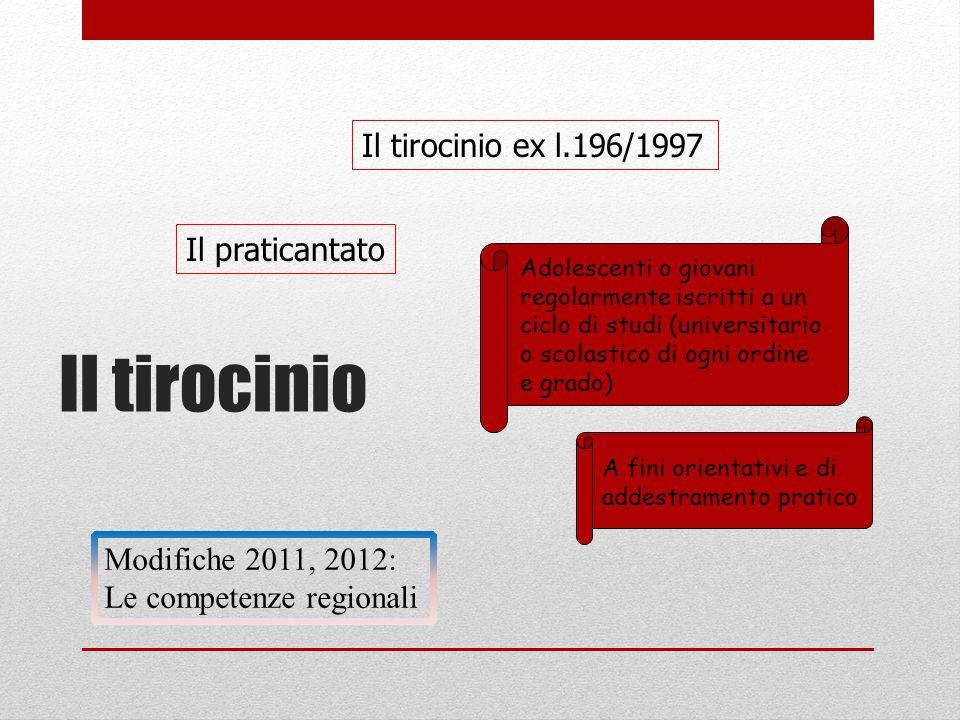 Il tirocinio Il tirocinio ex l.196/1997 Il praticantato