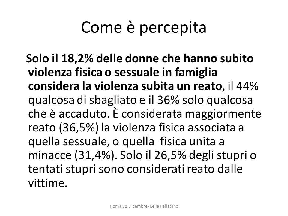 Roma 18 Dicembre- Lella Palladino