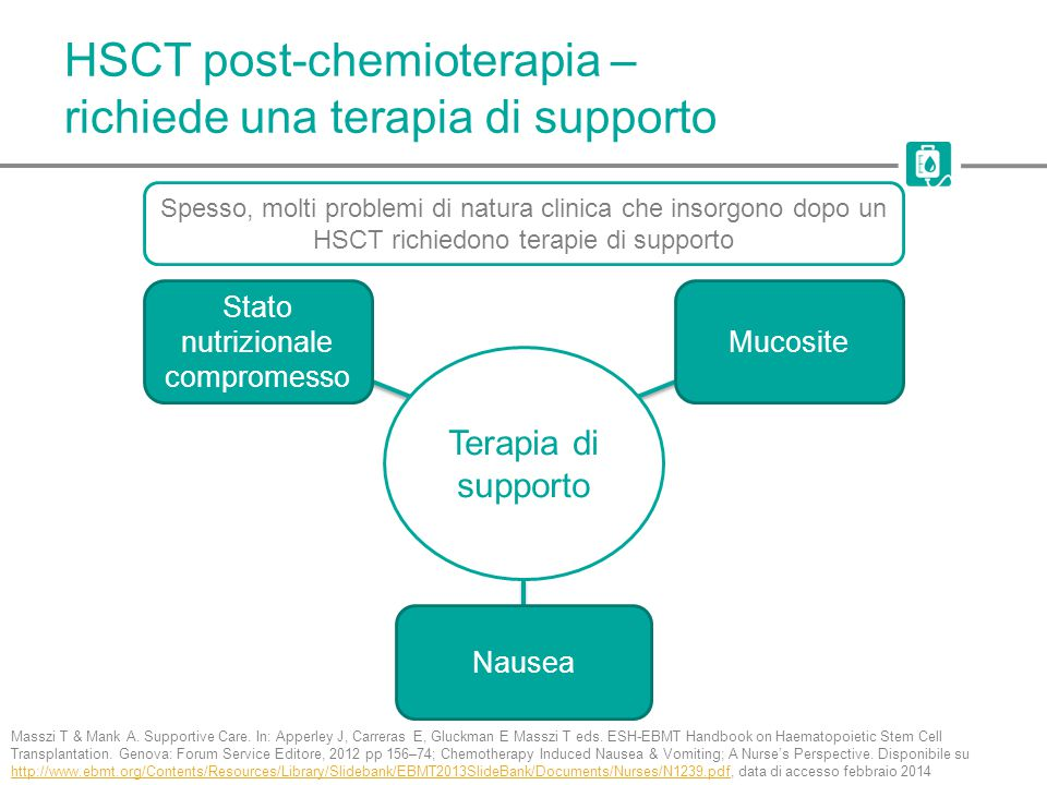 HSCT post-chemioterapia – richiede una terapia di supporto