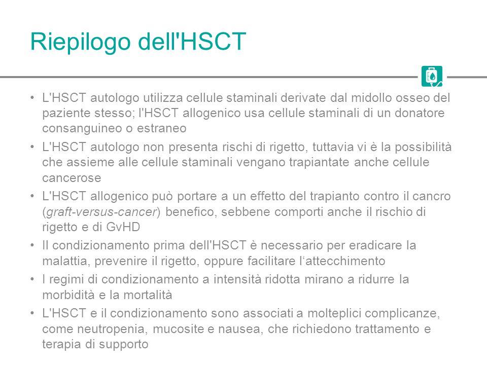 Riepilogo dell HSCT