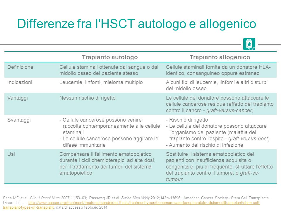 Differenze fra l HSCT autologo e allogenico