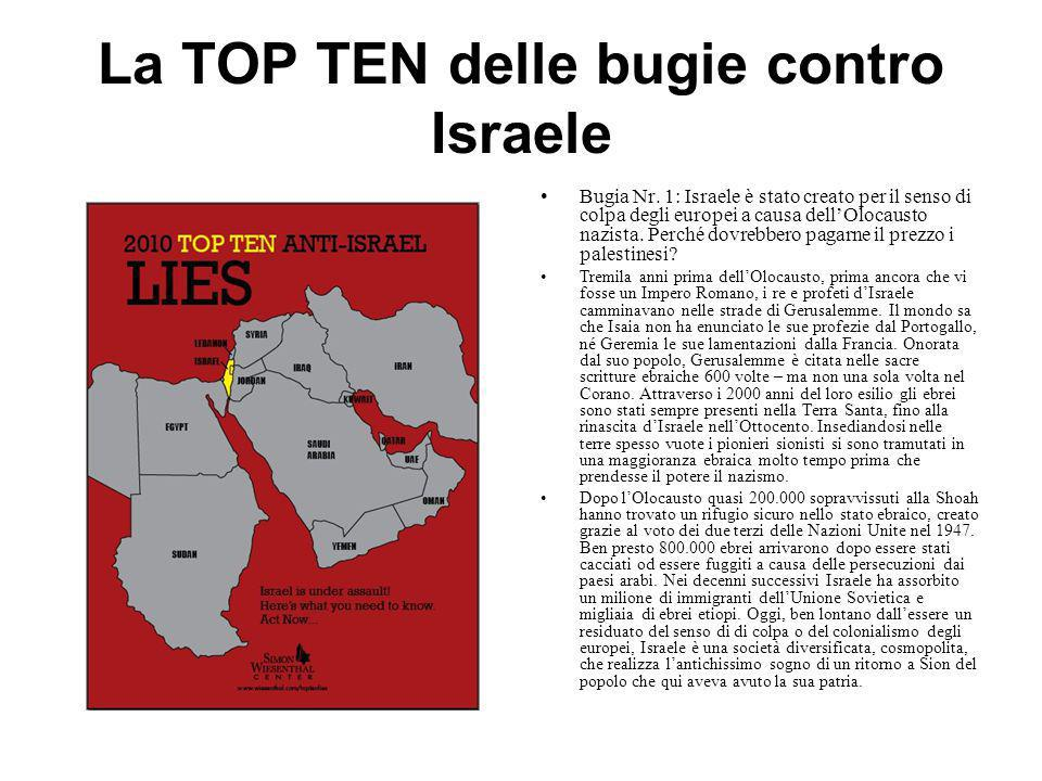 La TOP TEN delle bugie contro Israele