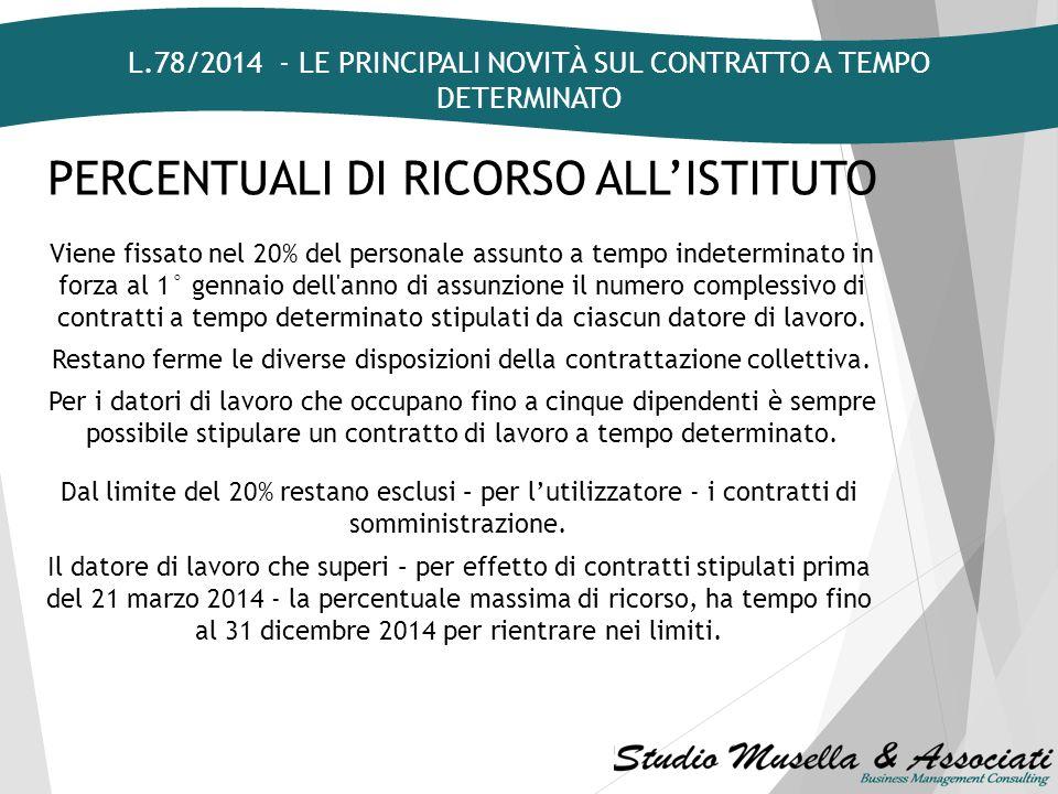 PERCENTUALI DI RICORSO ALL'ISTITUTO