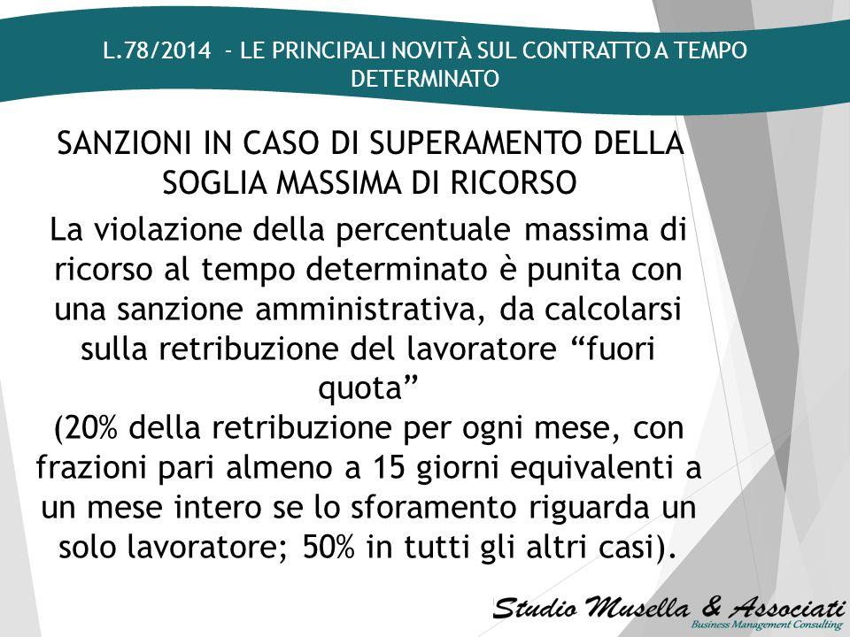 SANZIONI IN CASO DI SUPERAMENTO DELLA SOGLIA MASSIMA DI RICORSO