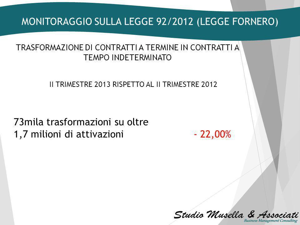 MONITORAGGIO SULLA LEGGE 92/2012 (LEGGE FORNERO)