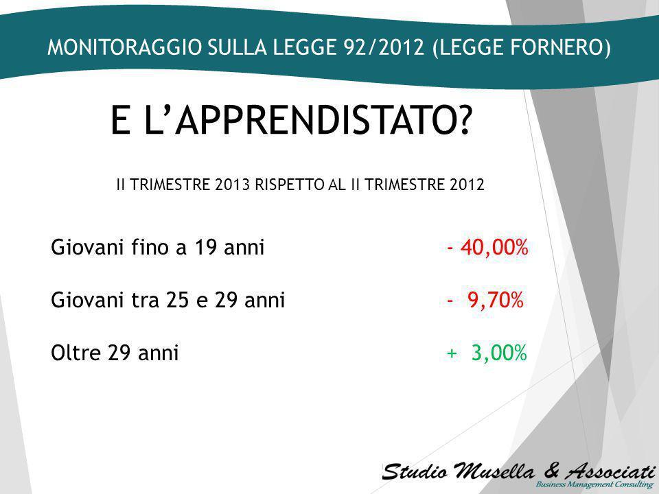 E L'APPRENDISTATO MONITORAGGIO SULLA LEGGE 92/2012 (LEGGE FORNERO)