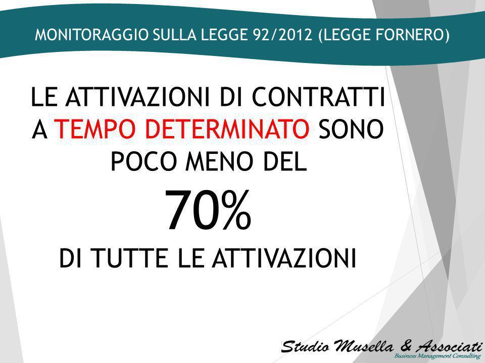 70% LE ATTIVAZIONI DI CONTRATTI A TEMPO DETERMINATO SONO POCO MENO DEL