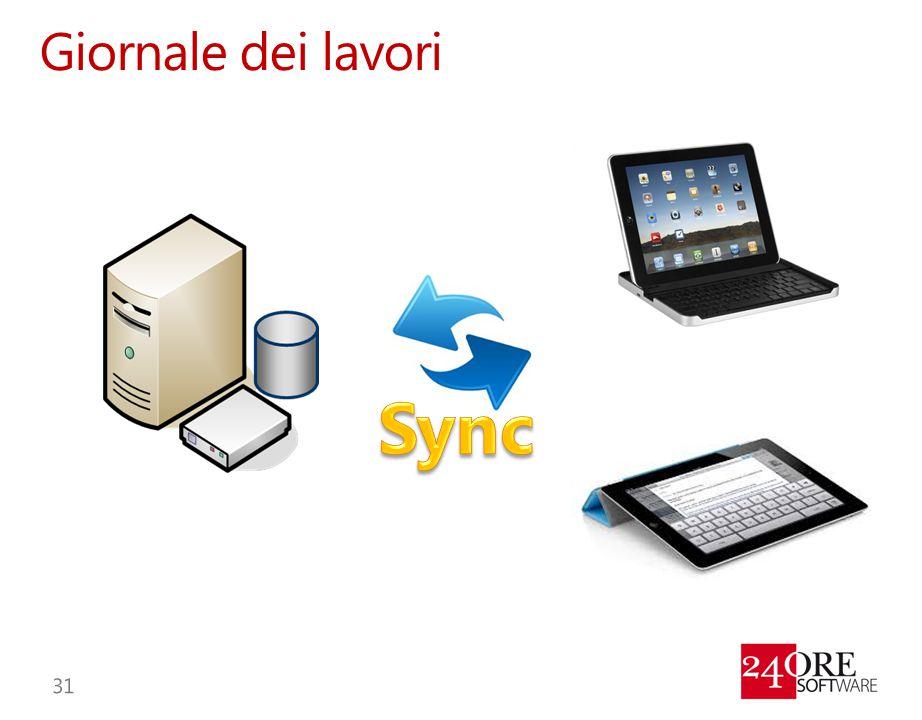 Giornale dei lavori Sync