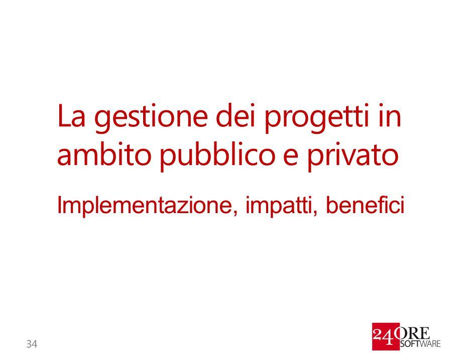 La gestione dei progetti in ambito pubblico e privato