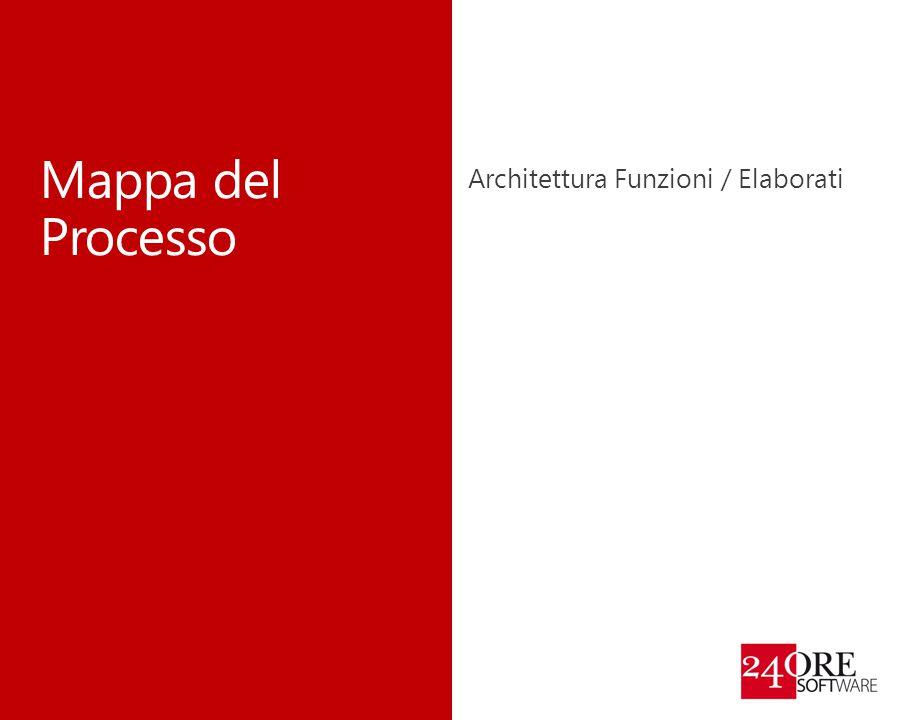 Mappa del Processo Architettura Funzioni / Elaborati