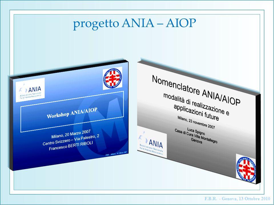 progetto ANIA – AIOP