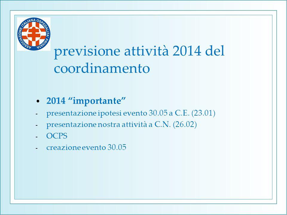 previsione attività 2014 del coordinamento