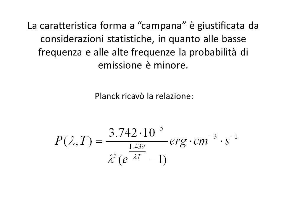 Planck ricavò la relazione: