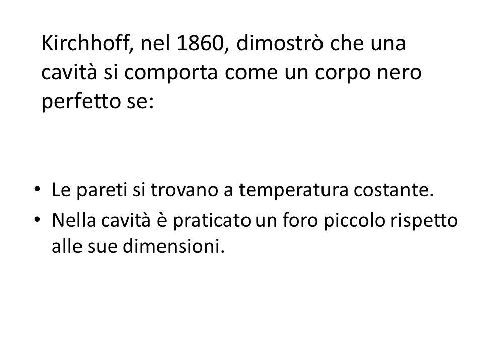 Kirchhoff, nel 1860, dimostrò che una cavità si comporta come un corpo nero perfetto se: