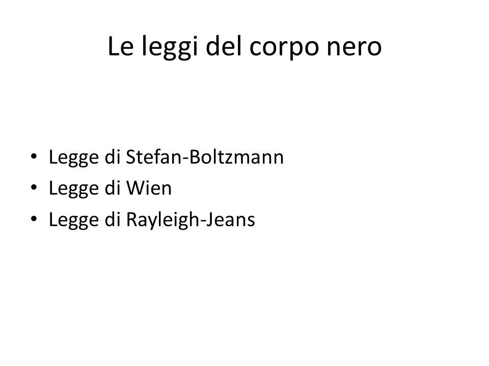Le leggi del corpo nero Legge di Stefan-Boltzmann Legge di Wien