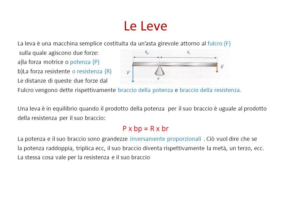 Le Leve La leva è una macchina semplice costituita da un'asta girevole attorno al fulcro (F) sulla quale agiscono due forze: