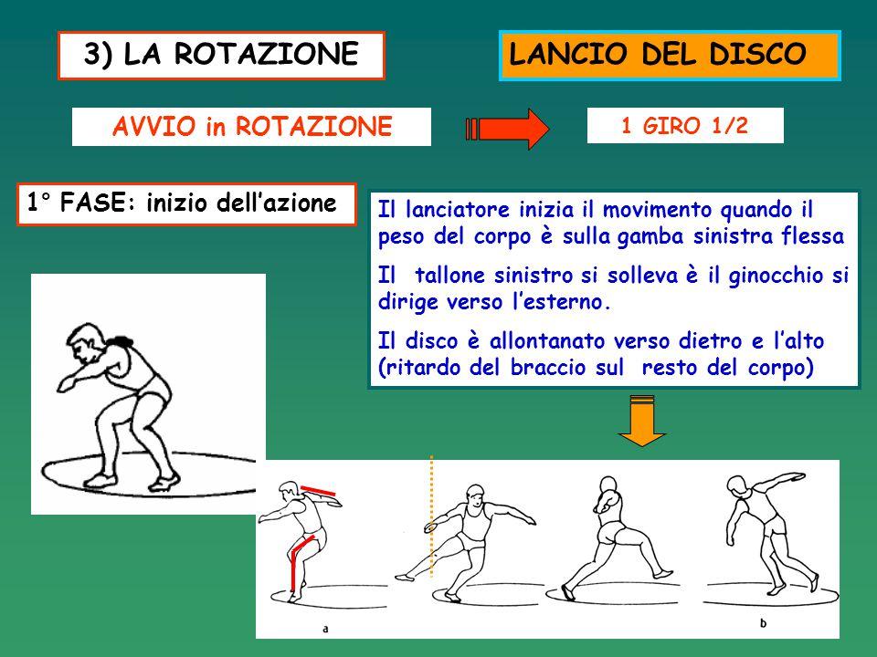3) LA ROTAZIONE LANCIO DEL DISCO AVVIO in ROTAZIONE