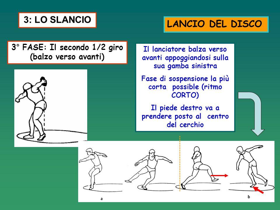 3: LO SLANCIO LANCIO DEL DISCO