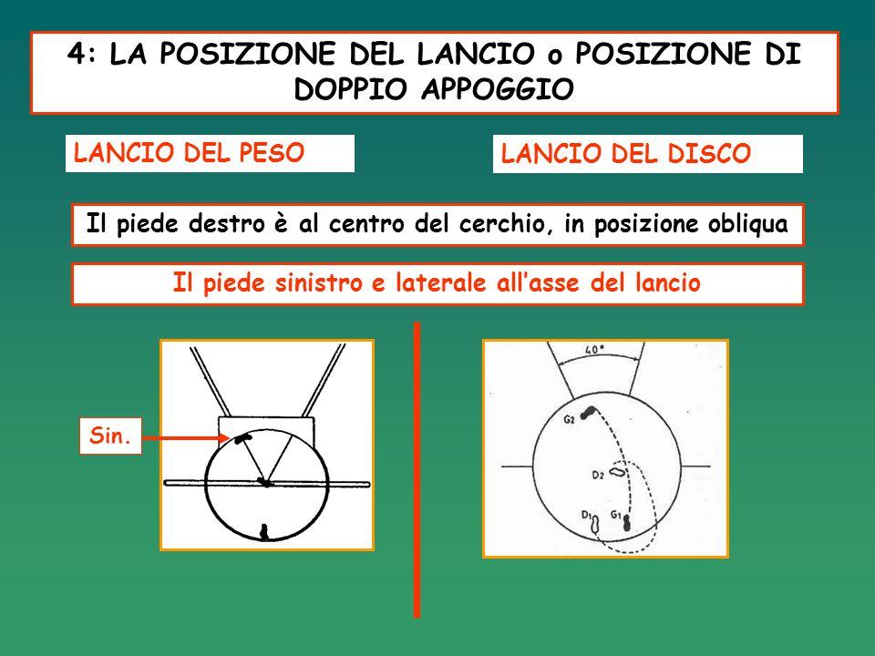 4: LA POSIZIONE DEL LANCIO o POSIZIONE DI DOPPIO APPOGGIO