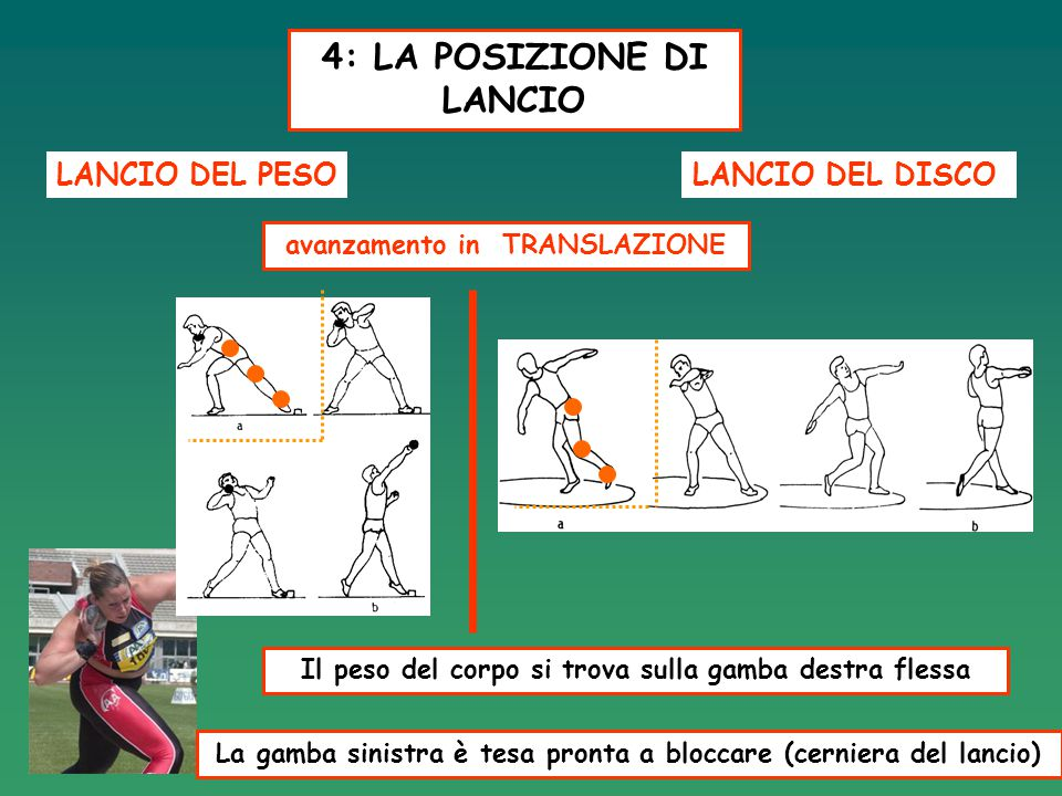 4: LA POSIZIONE DI LANCIO